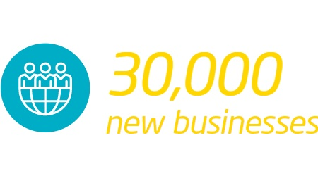 Icon 30,000 new businesses